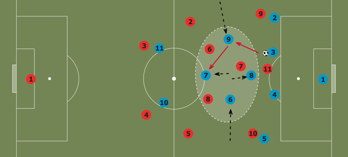 Breaking Down: Arsenal Women - scout report - tactical analysis tactics