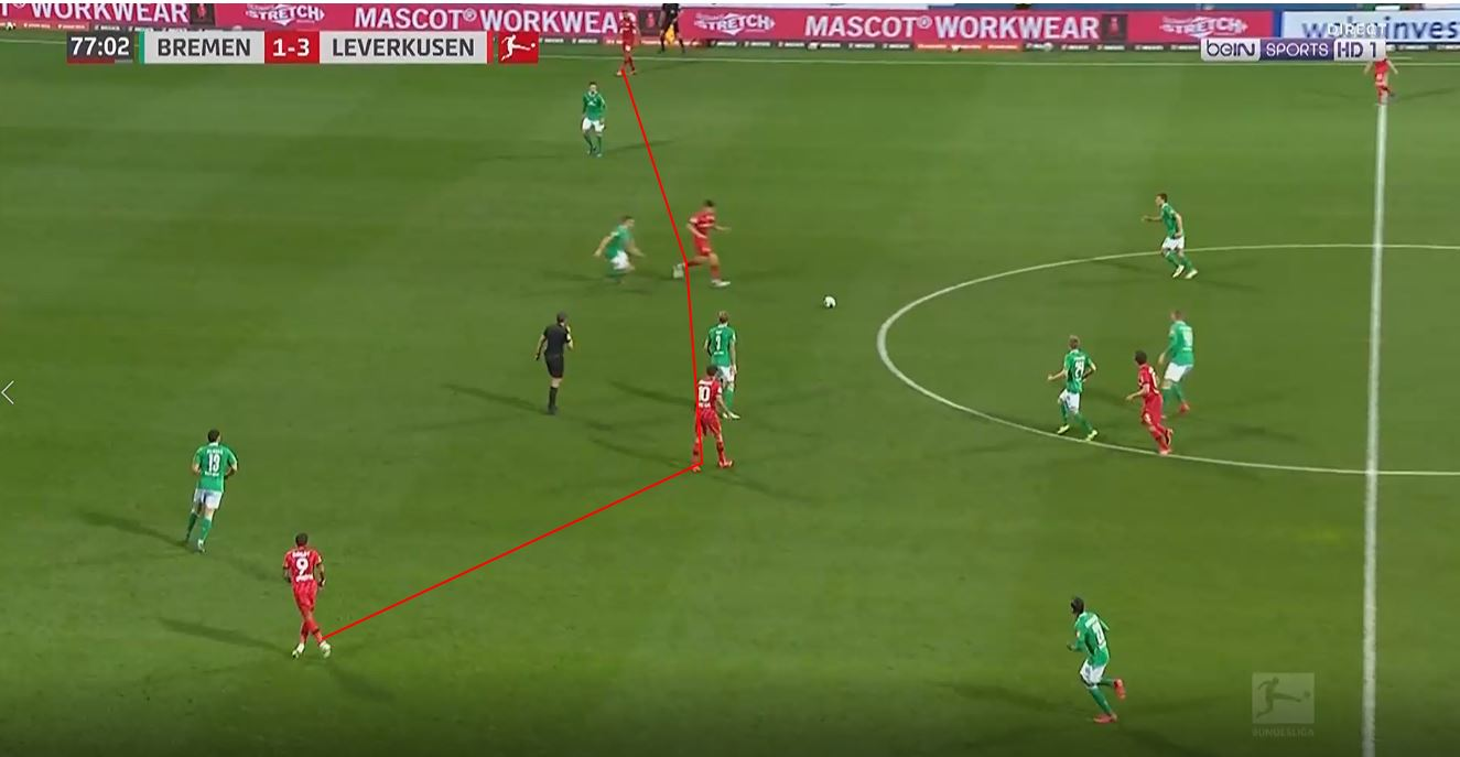 Bundesliga 2019/20: Borussia Monchengladbach vs Bayer Leverkusen- tactical analysis tactics