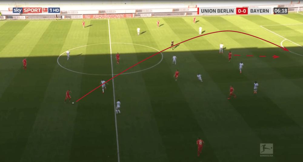 Bundesliga 2019/20: Hertha Berlin vs Union Berlin - tactical analysis tactics