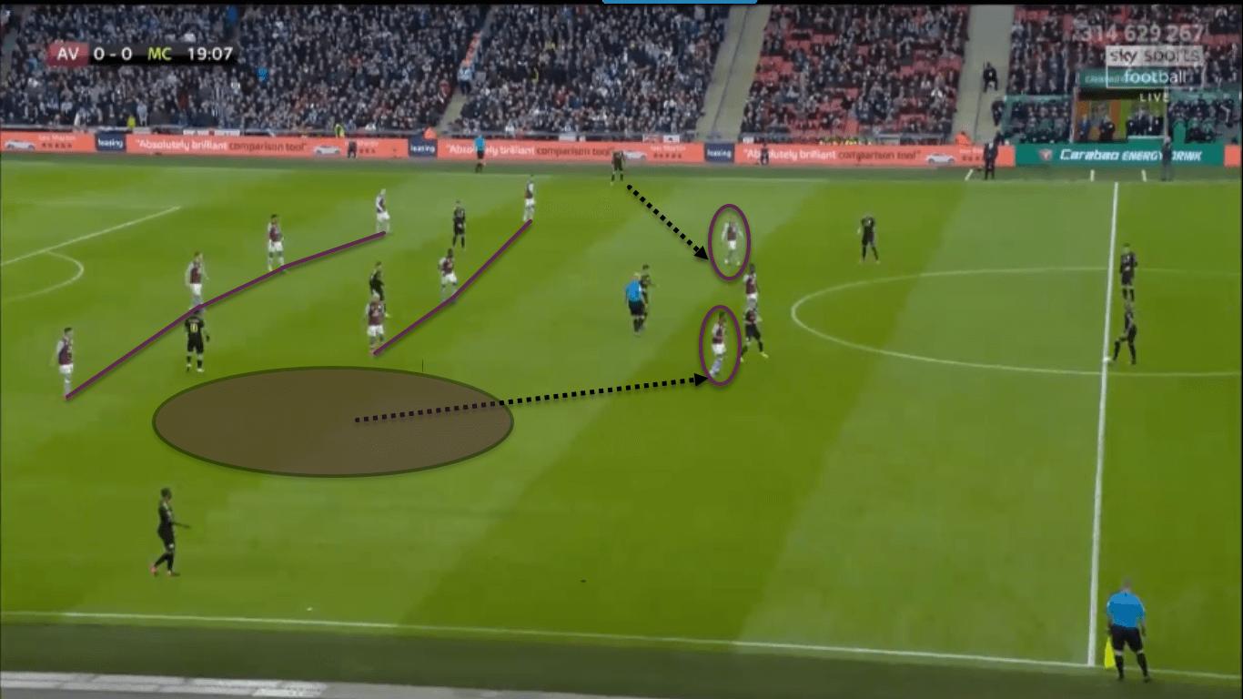 Can Aston Villa survive the drop under Dean Smith