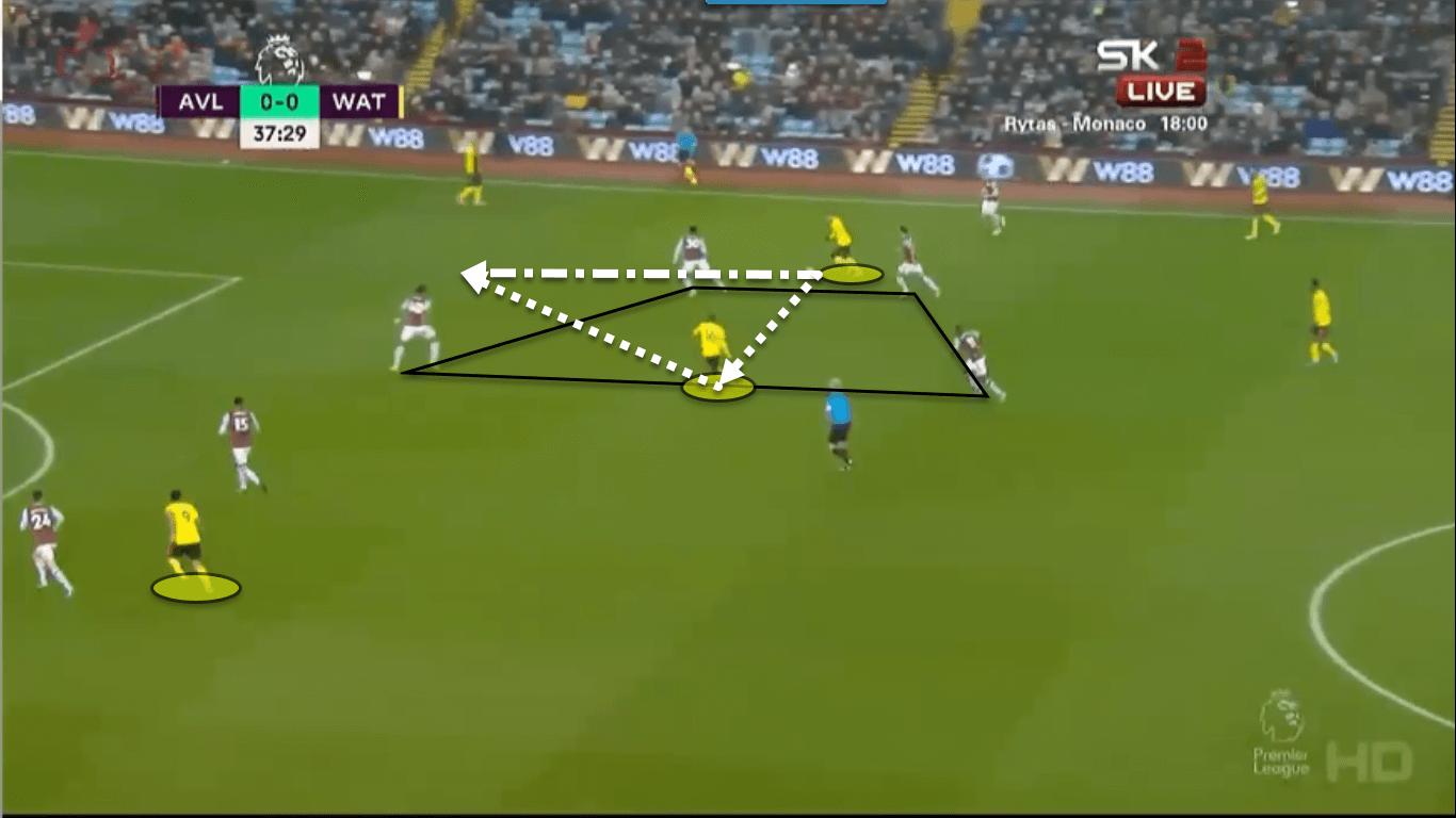 Can Aston Villa survive the drop under Dean SmithCan Aston Villa survive the drop under Dean Smith