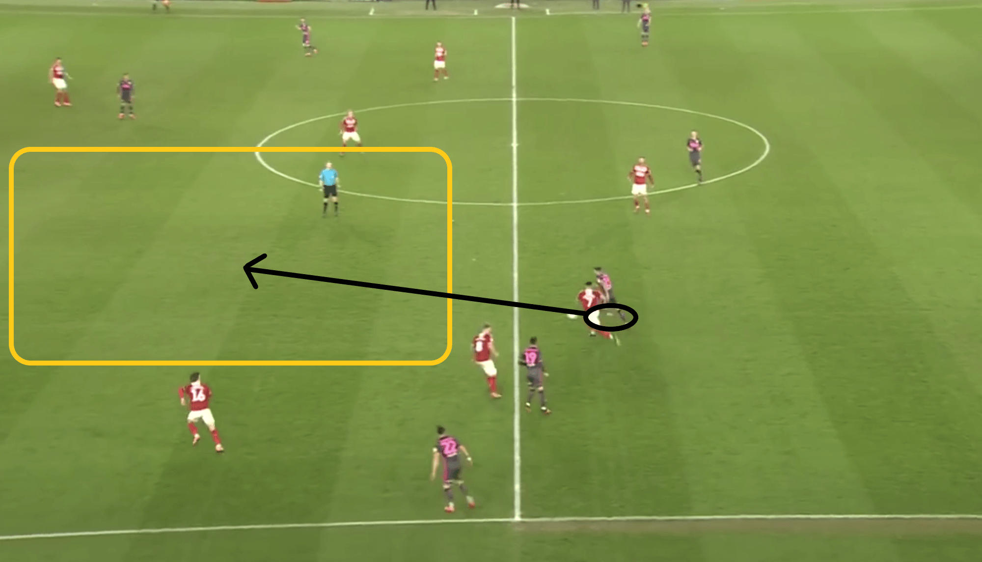 Stuart Dallas 2019/20- scout report- tactical analysis tactics
