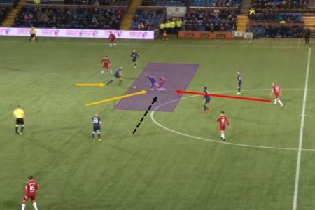 Scottish Premiership 2019/20: Kilmarnock vs Rangers- tactical analysis tactics