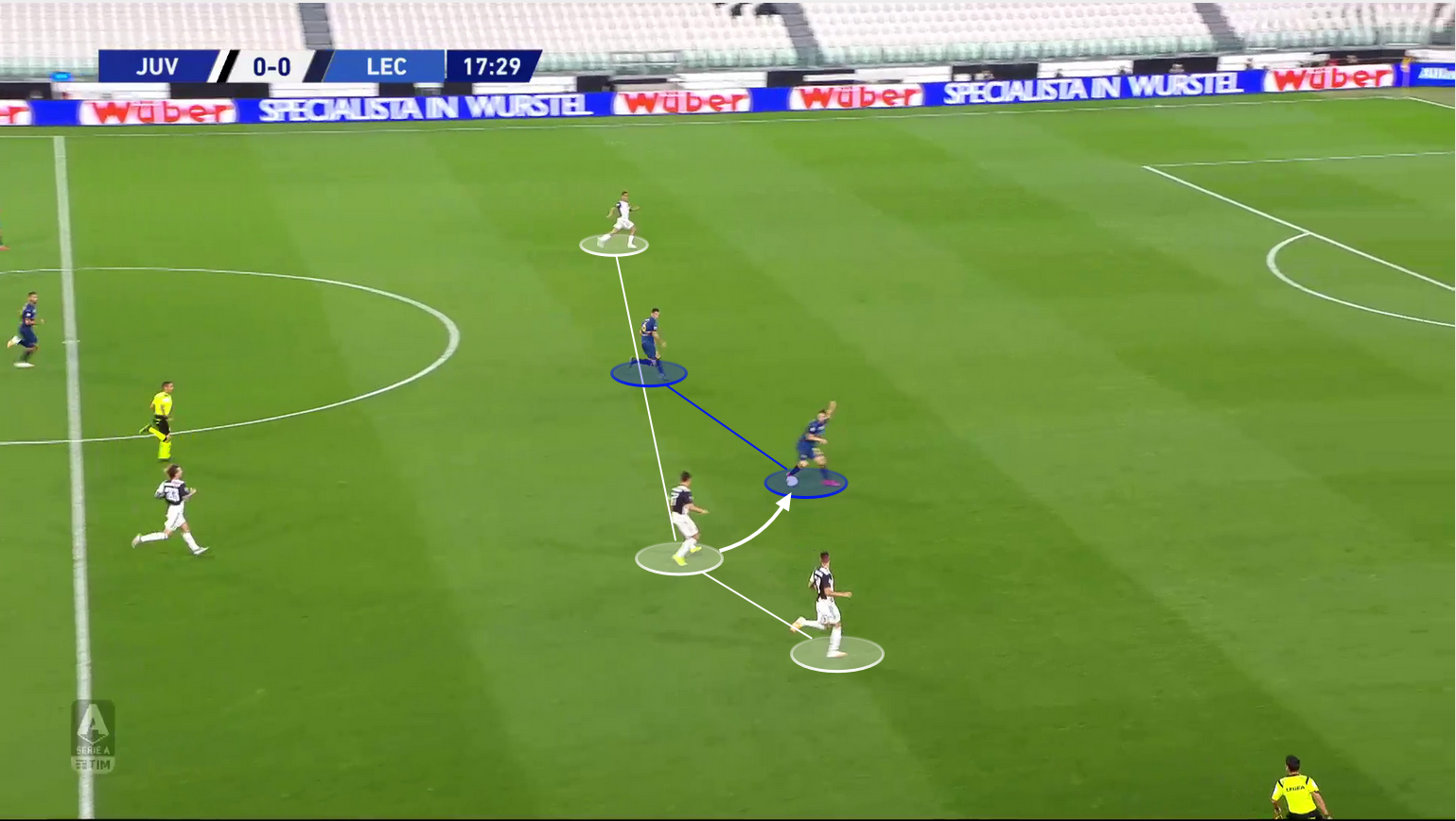 Serie A 2019/20: Juventus vs Lecce - tactical analysis tactics