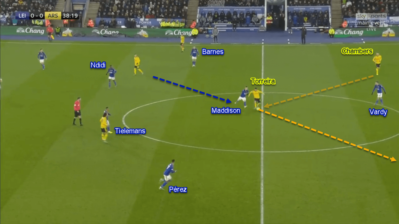 James Maddison 2019/20 - Scout Report - Tactical Analysis Tactics