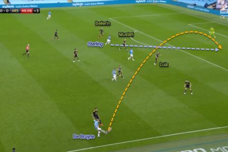 Premier League 2019/20: Manchester City vs Arsenal - Tactical Analysis Tactics