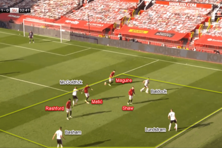 Premier League 2019/20: Manchester United vs Sheffield United – Tactical Analysis Tactics