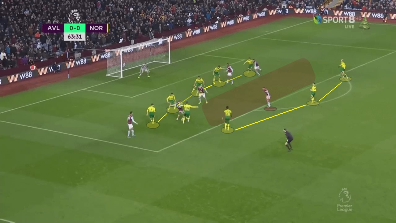 Tactical previews of all teams in the Premier League 2019/20 - part 2 - tactical analysis tactics