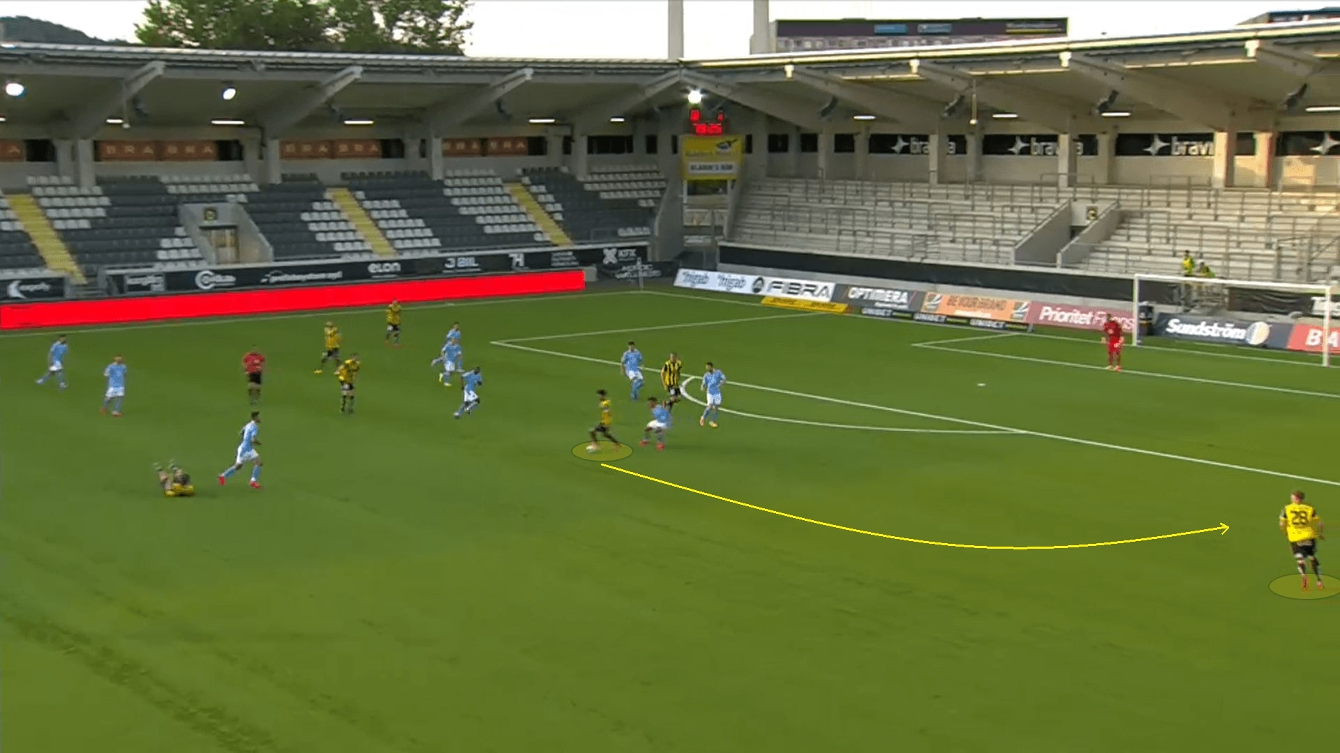 Allsvenskan 2020: Hacken vs Malmo FF - tactical analysis tactics