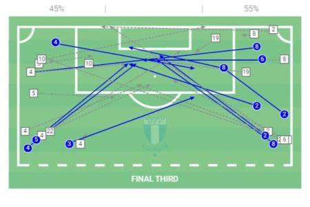 Allsvenskan 2020: Malmo FF vs Varbergs BoIS - tactical analysis