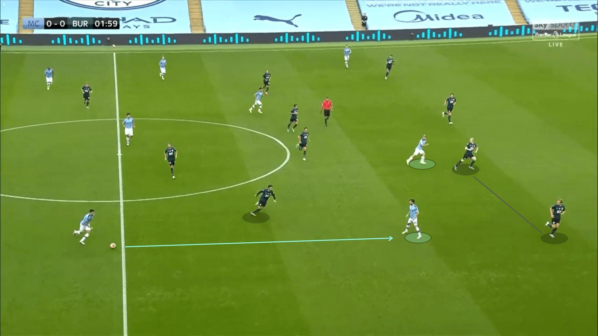 Premier League 2019/20: Manchester City vs Burnley - tactical analysis tactics