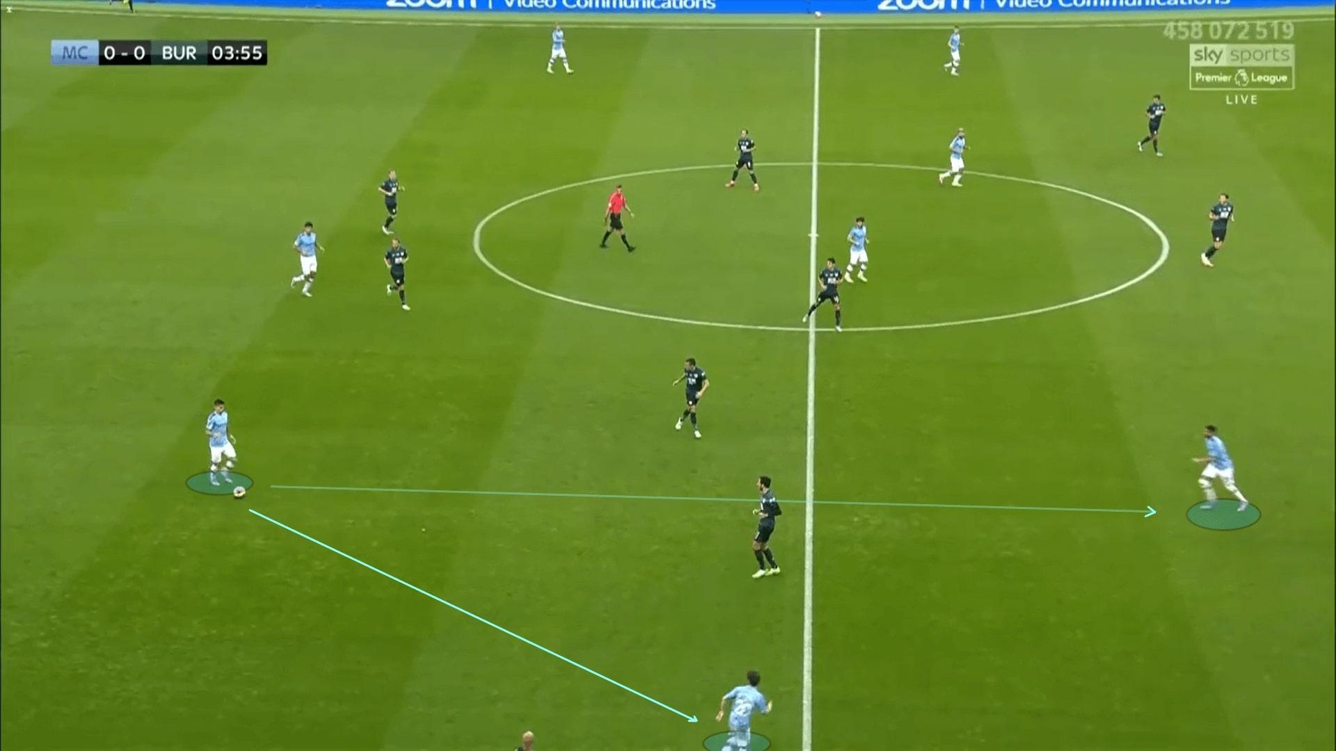 Premier League 2019/20: Manchester City vs Burnley - tactical analysis tacticsticstics