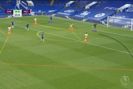 Premier League 2019/20: Chelsea vs Manchester City - tactical analysis tactics