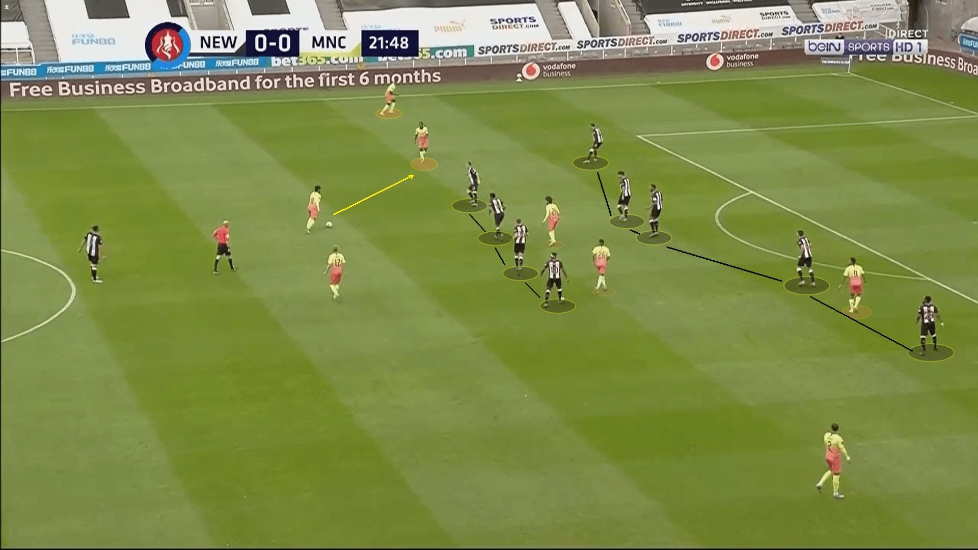 FA Cup 2019/20: Newcastle United vs Manchester City - tactical analysis tactics