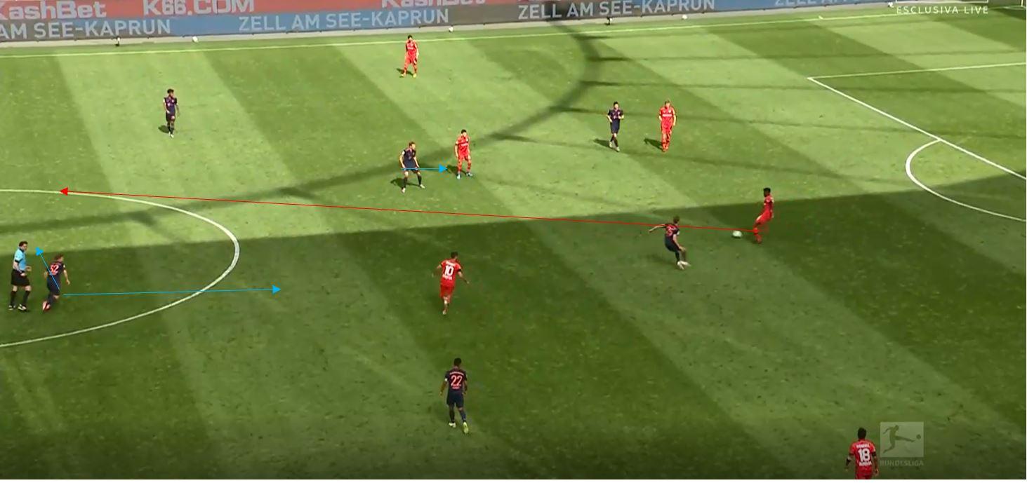 Bundesliga 2019/20: Bayer Leverkusen vs Bayern Munich- tactical analysis tactics