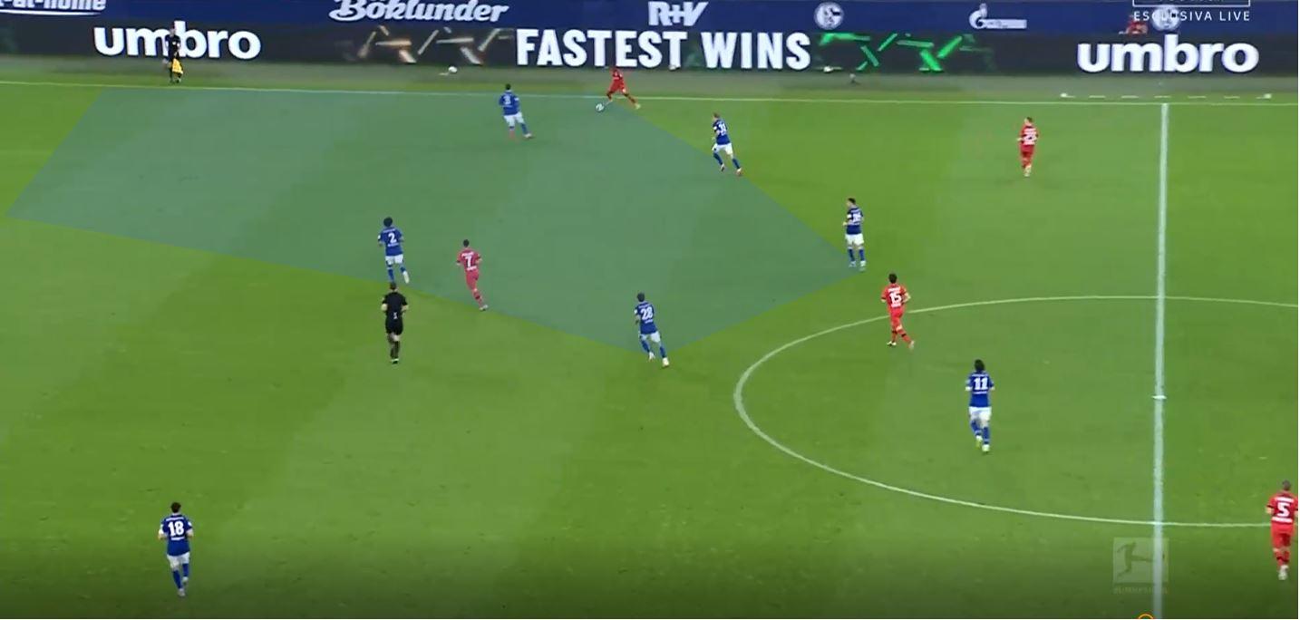 Bundesliga 2019/20: Schalke vs Bayer Leverkusen- tactical analysis tactics