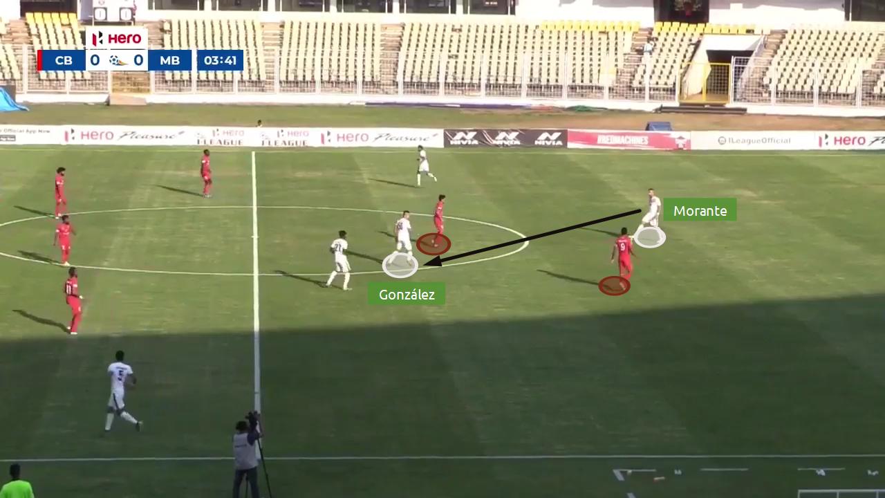 Kibu Vicuna at Mohun Bagan 2019/20 - tactical analysis tactics