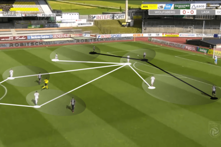 Austrian Bundesliga 2019/20: Wolfsberger AC vs LASK Linz - tactical analysis tactics