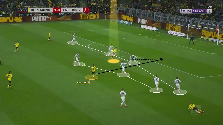 Achraf Hakimi at Inter 2019/20 – scout report – tactical analysis tactics