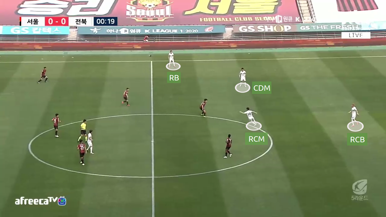 K-League 1 2020: FC Seoul vs Jeonbuk Motors - tactical analysis tactics