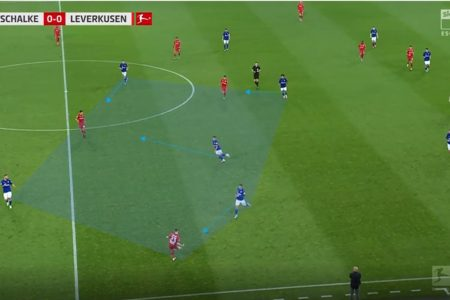 Bundesliga 2019/20: Schalke vs Bayer Leverkusen- tactical analysis tactics