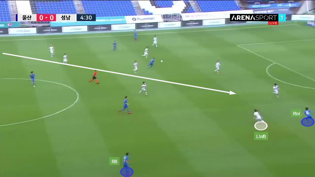 K-League 1 2019/20: Ulsan Hyundai vs Seongnam FC - tactical analysis tactics