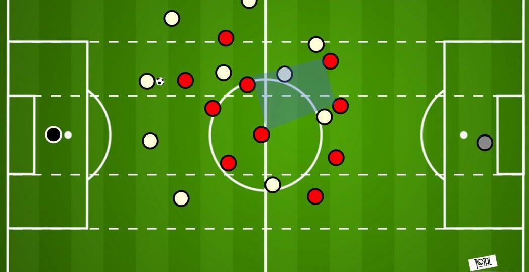 Bundesliga 2019/20: Bayern Munich vs Borussia Monchengladbach- tactical analysis tactics