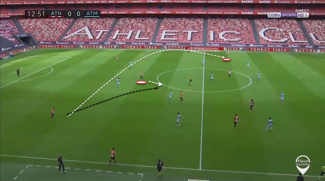 La Liga: Athletic Bilbao vs. Atlético Madrid - tactical analysis tactics