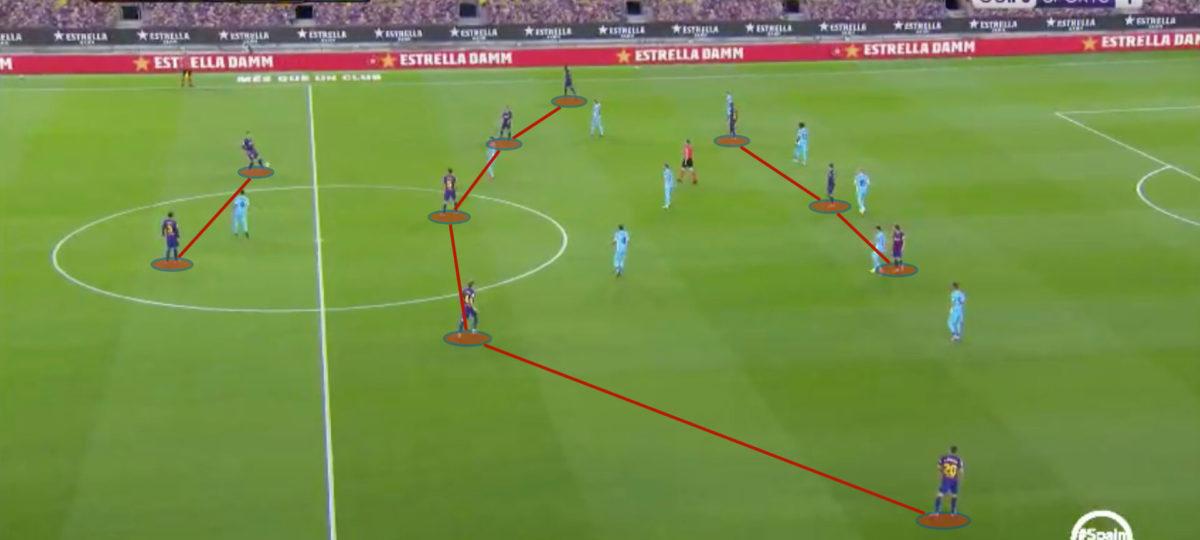 La Liga 2019/20: Barcelona vs Leganes - tactical analysis tactics