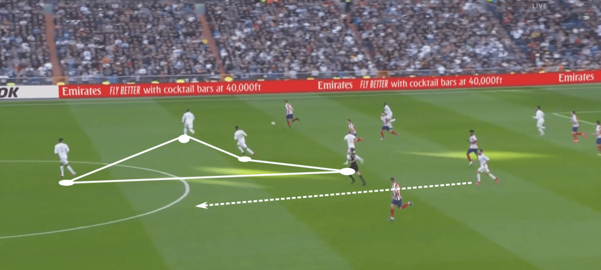 La Liga 2019/20: What to expect from Real Madrid – scout report - tactical analysis tactics