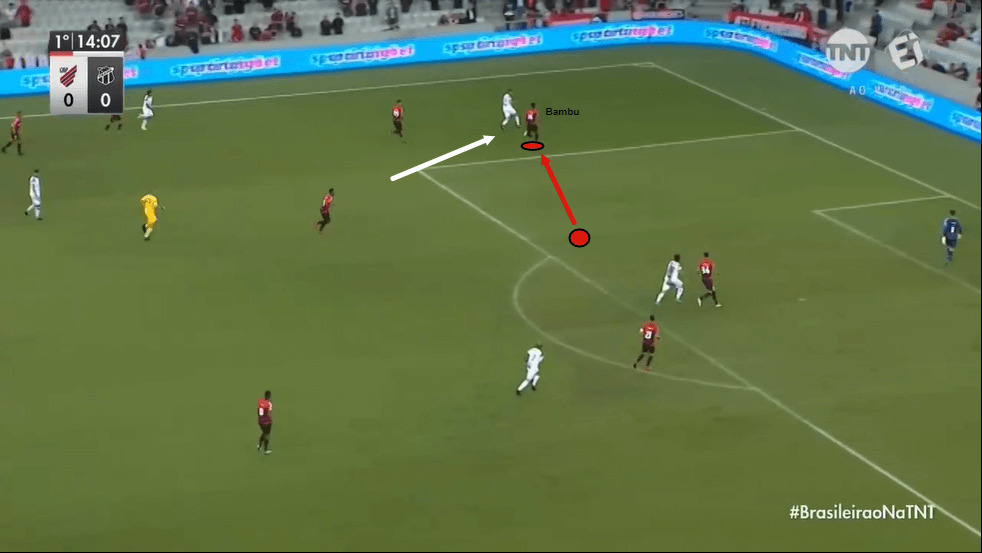 Robson Bambu at Nice 2019/20 - scout report - tactical analysis - tactics