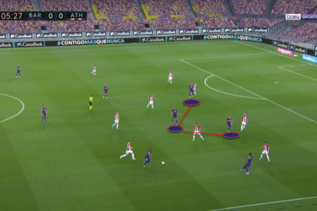 La Liga: FC Barcelona vs. Athletic Bilbao - tactical analysis tactics