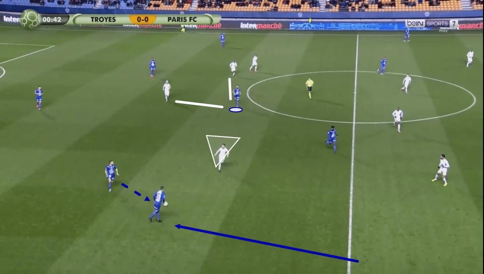 Laurent Batlles at ES Troyes AC 2019/20 - tactical analysis tactics