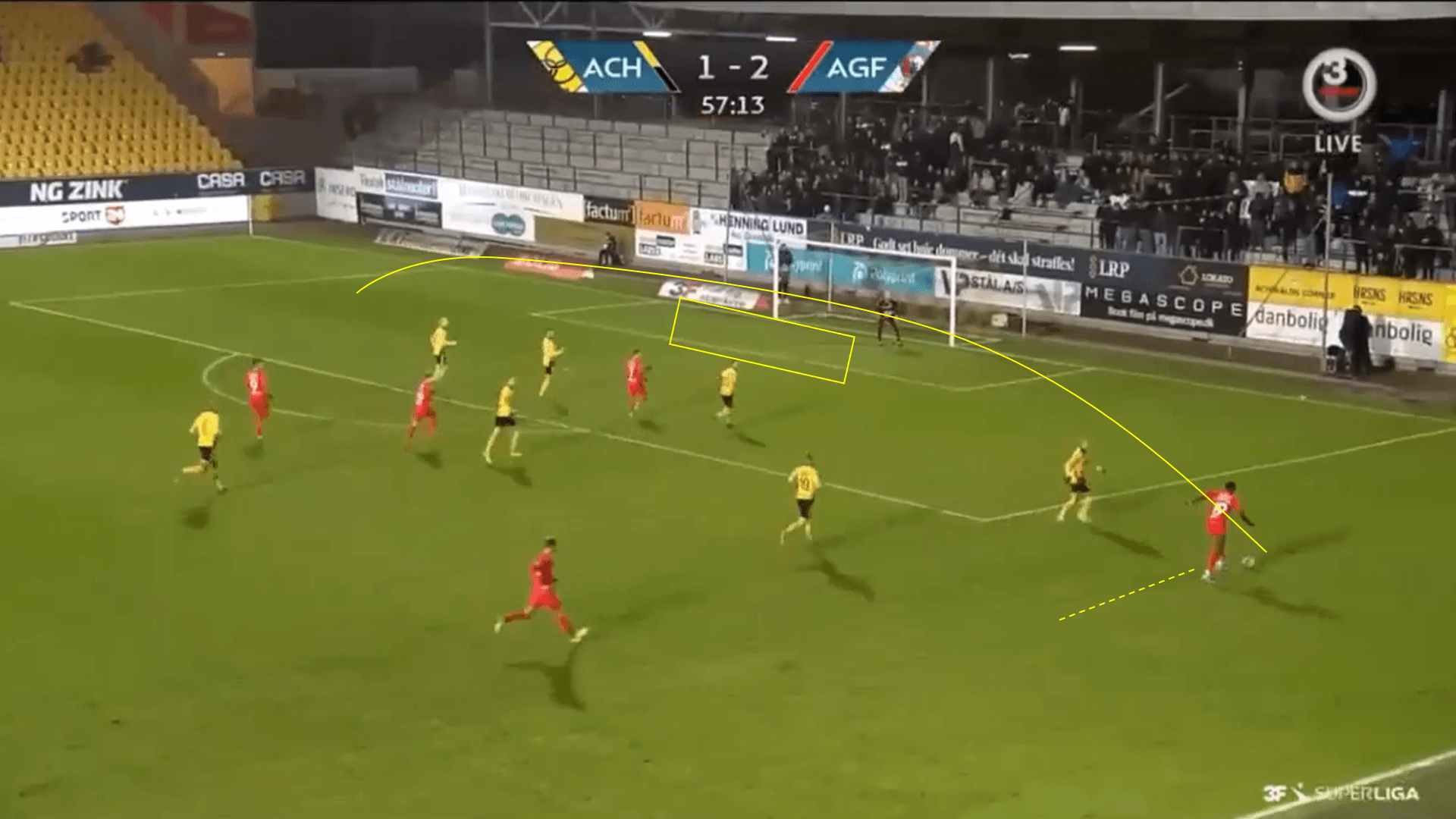 Mustapha Bundu 2019/20 - scout report - tactical analysis tactics
