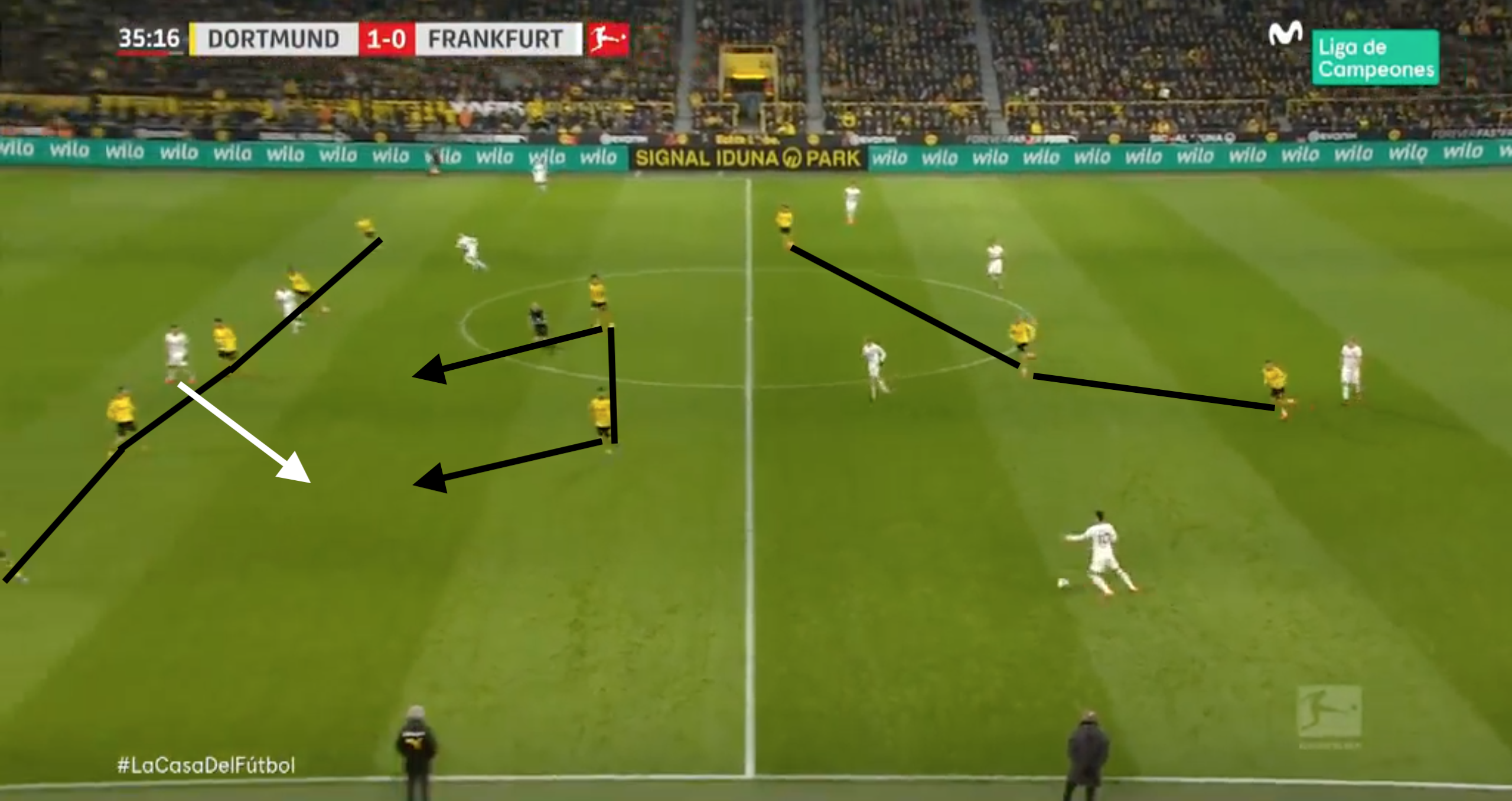Analysing Emre Can's season at Borussia Dortmund 2019/20 - scout report tactical analysis