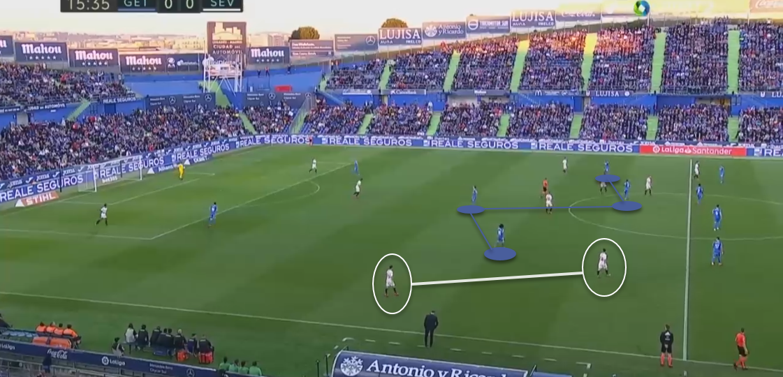 Getafe 2019/20 : Their Weaknesses - scout report - tactical analysis tactics