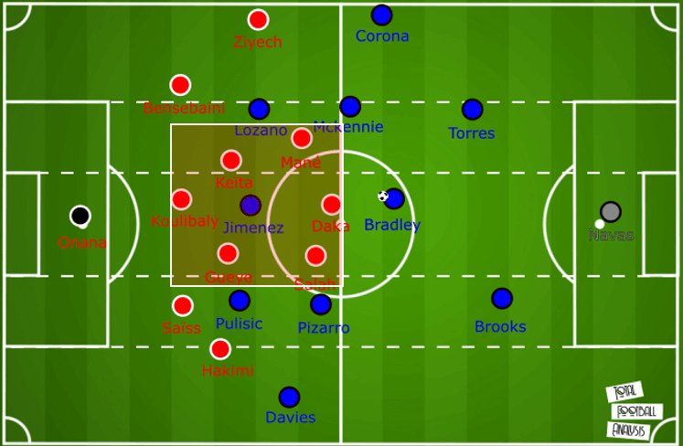 July 16, 2020: Tactic Wars solution - Connor Hindley tactical analysis tactics