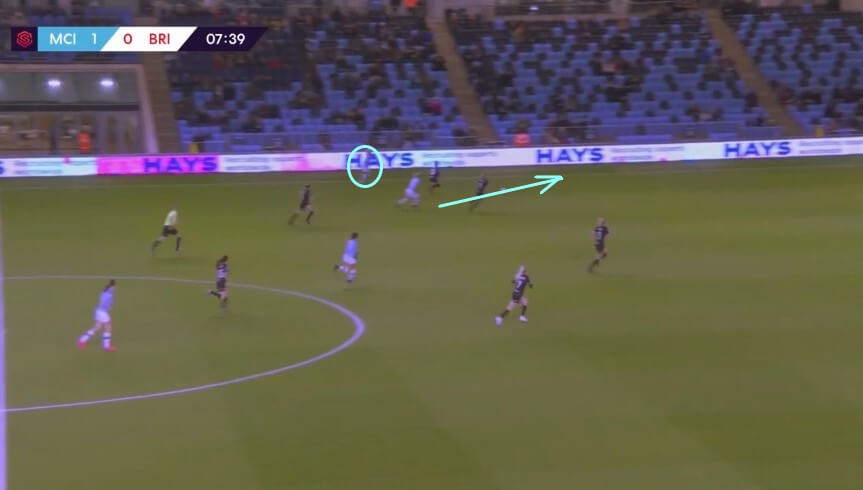 Manchester City Women: How to win the WSL again - scout report - tactical analysis tactics
