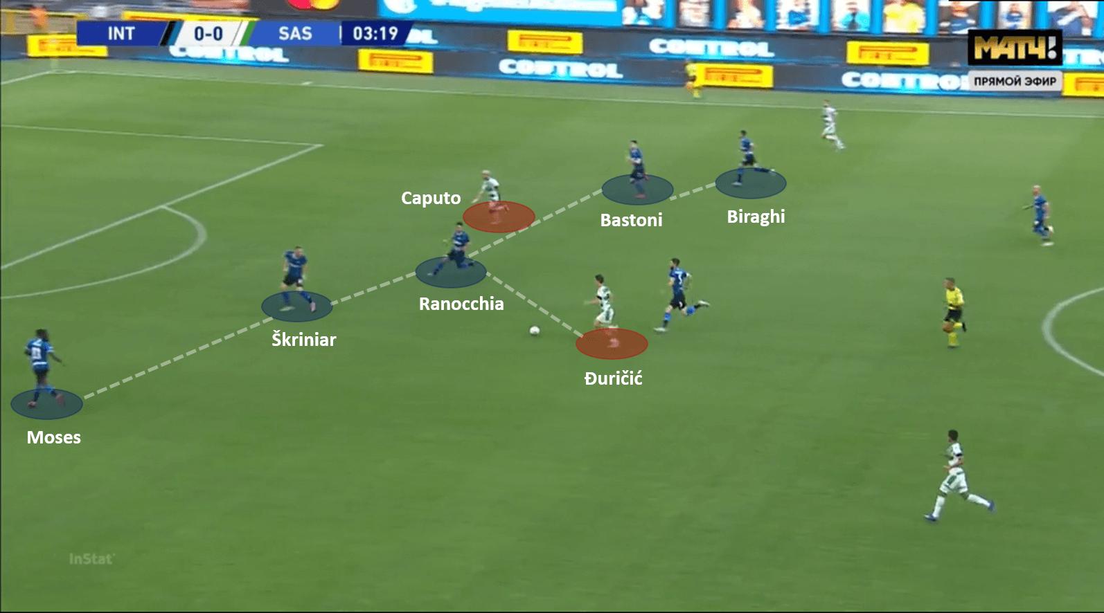 Serie A 2019/20: Inter vs Sassuolo – tactical analysis tactics