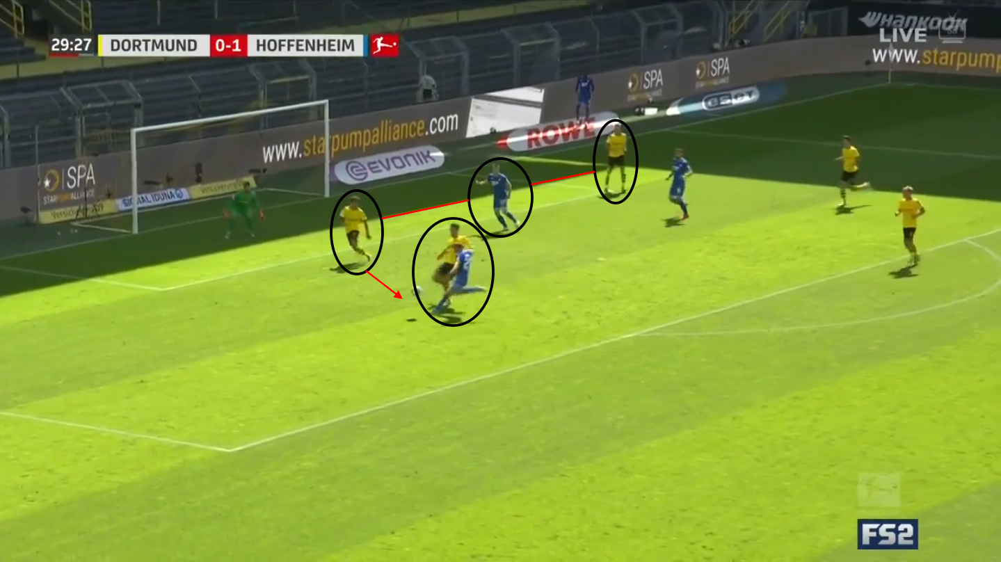 Bundesliga 2019/20: Borussia Dortmund vs Hoffenheim – tactical analysis tactics