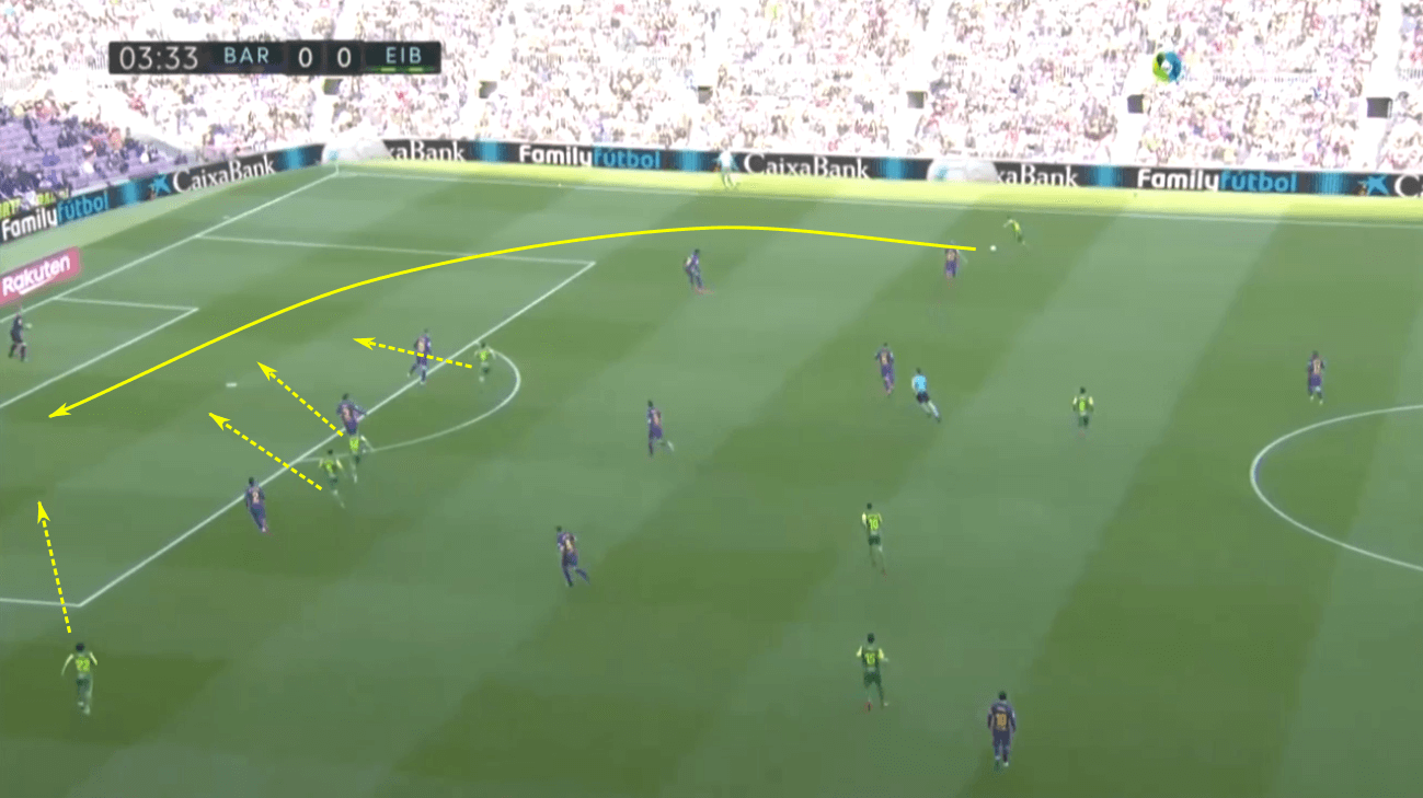 La Liga 2019/20: Real Madrid vs Eibar – tactical preview tactics