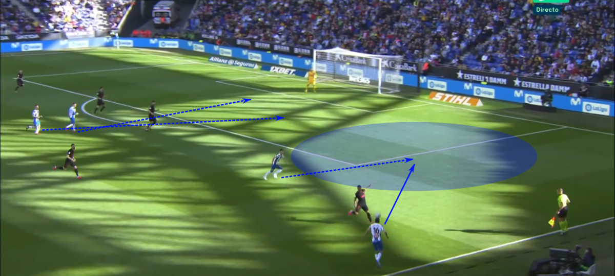 La Liga 2019/20: Espanyol vs Real Madrid – tactical preview tactics