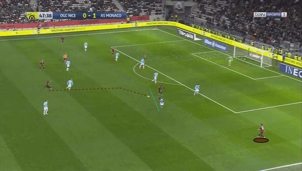 Chelsea's overlooked man: Tiemoue Bakayoko 2019/20 scout report - tactical analysis - tactics