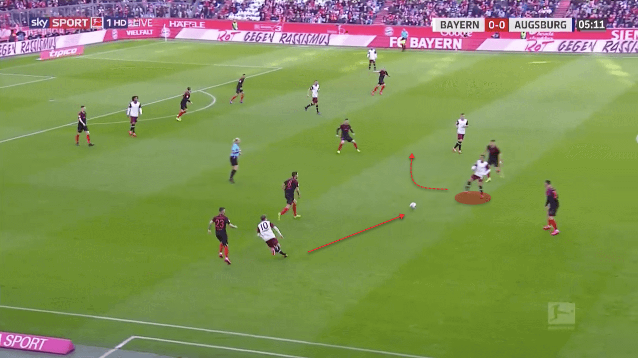 Thiago and Joshua Kimmich: Europe's most complete double-pivot - tactical analysis tactics