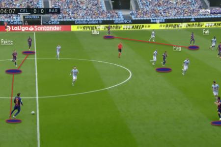La Liga 2019/20: Celta Vigo vs. Barcelona - tactical analysis tactics