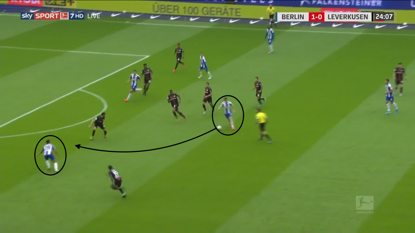 Bundesliga 2019/20: Hertha Berlin vs Bayer Leverkusen – tactical analysis tactics