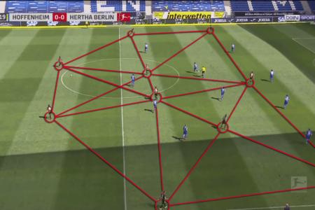 Bruno Labbadia at Hertha Berlin 2019/20 - tactical analysis tactics