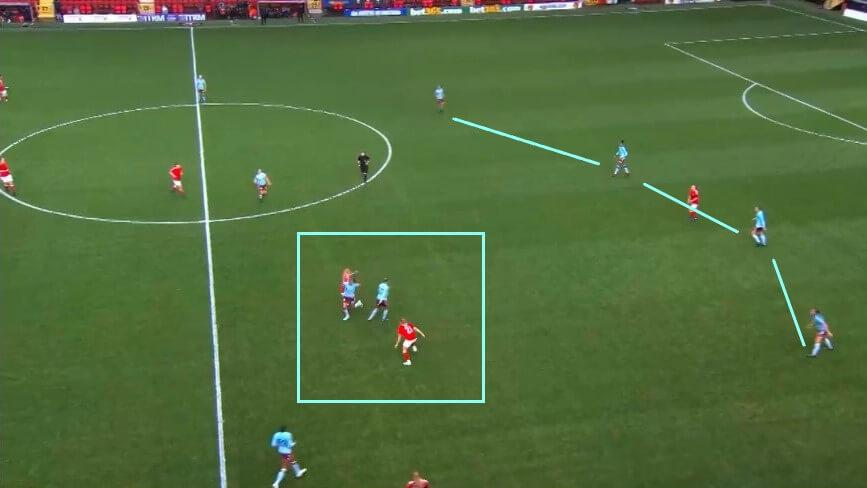 Aston Villa Women 2019/2020: Defence analysis - scout report - tactical analysis tactics