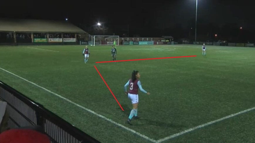 Aston Villa Women 2019/2020: Attack analysis - scout report - tactical analysis tactics