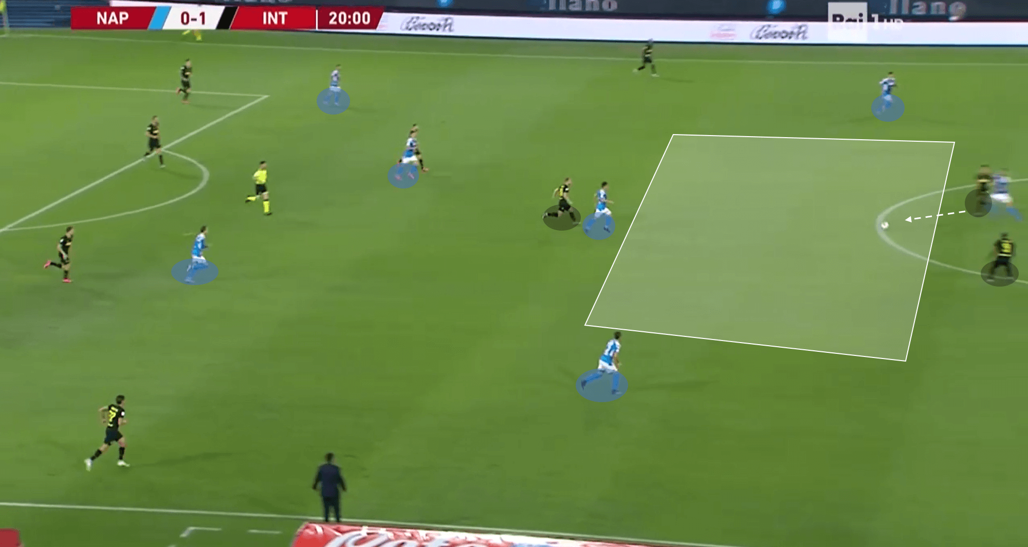 Coppa Italia 2019/20: Inter vs Napoli – tactical analysis – tactics